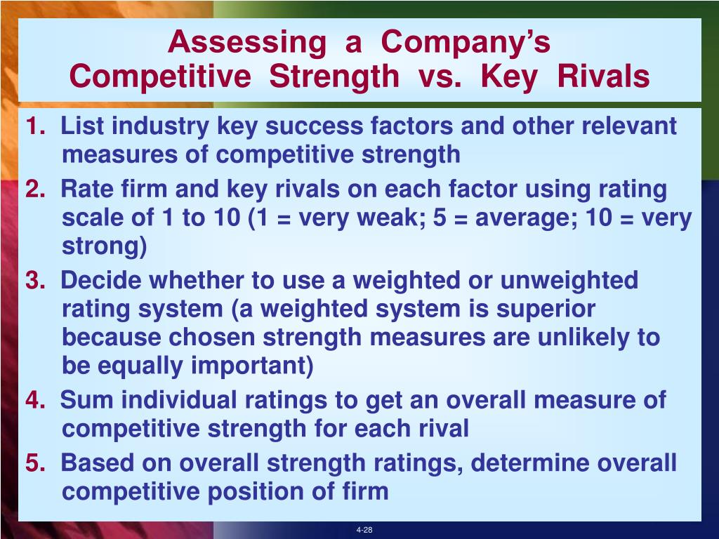 ppt evaluating a company s resources and competitive