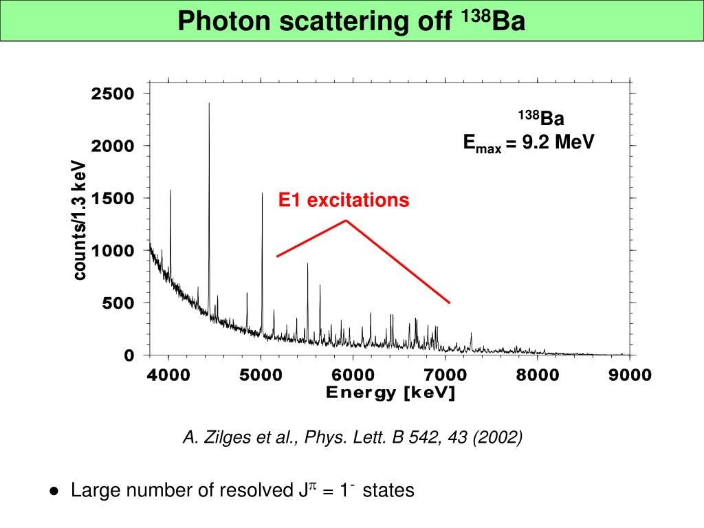Photon scattering off