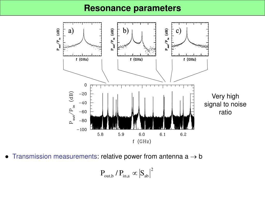 Resonance parameters