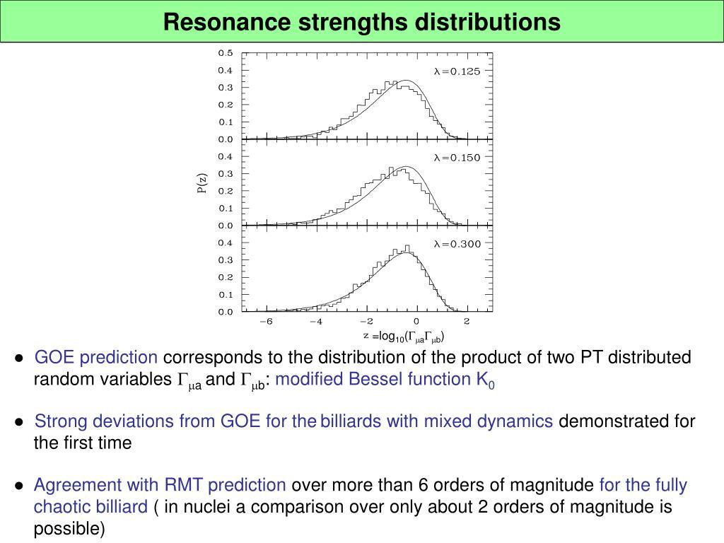 Resonance strengths distributions