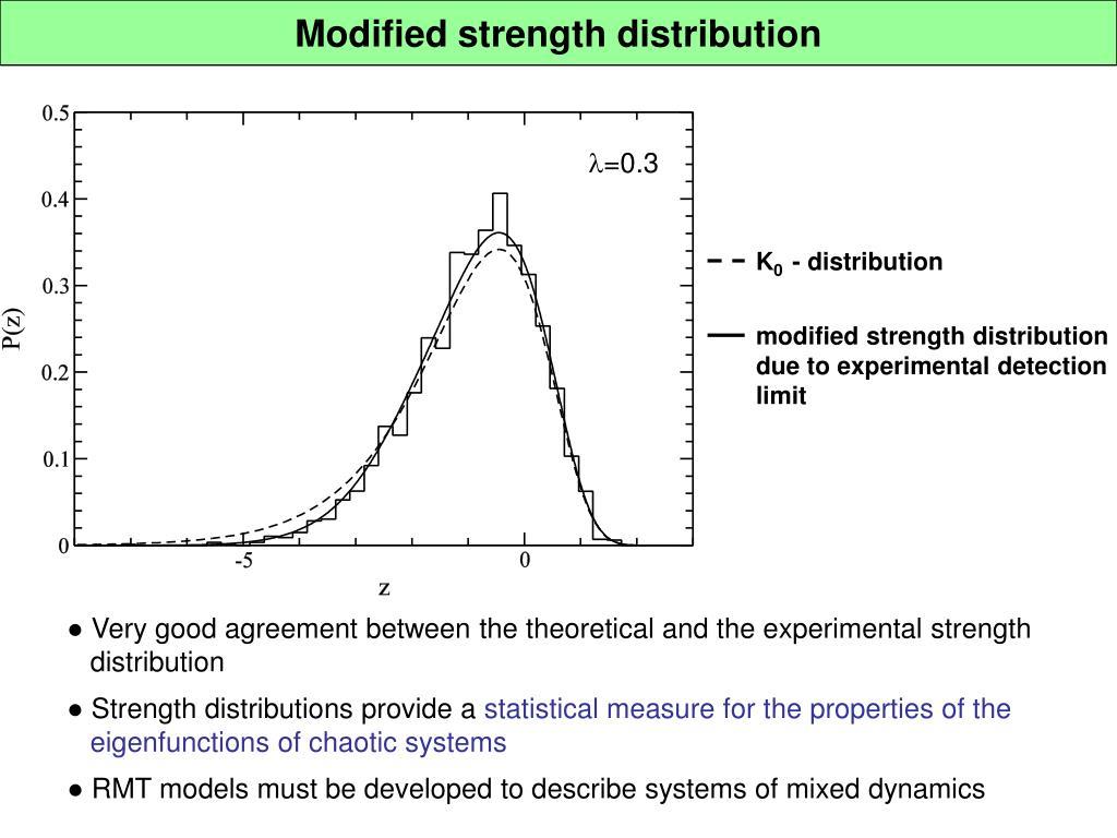 Modified strength distribution