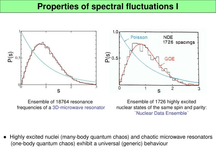 Properties of spectral fluctuations I