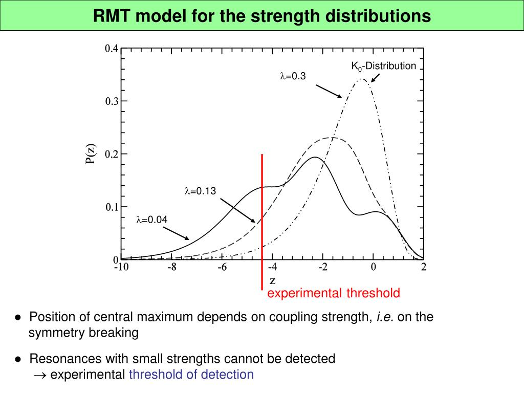 RMT model for the strength distributions