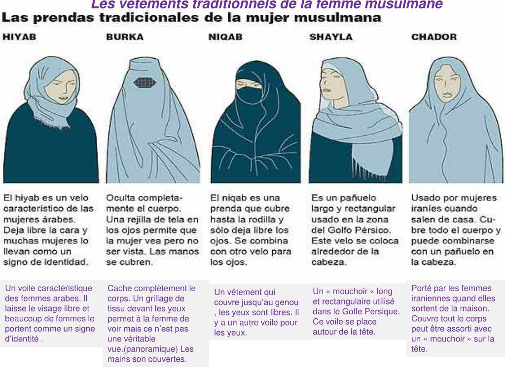 Les vêtements traditionnels de la femme musulmane