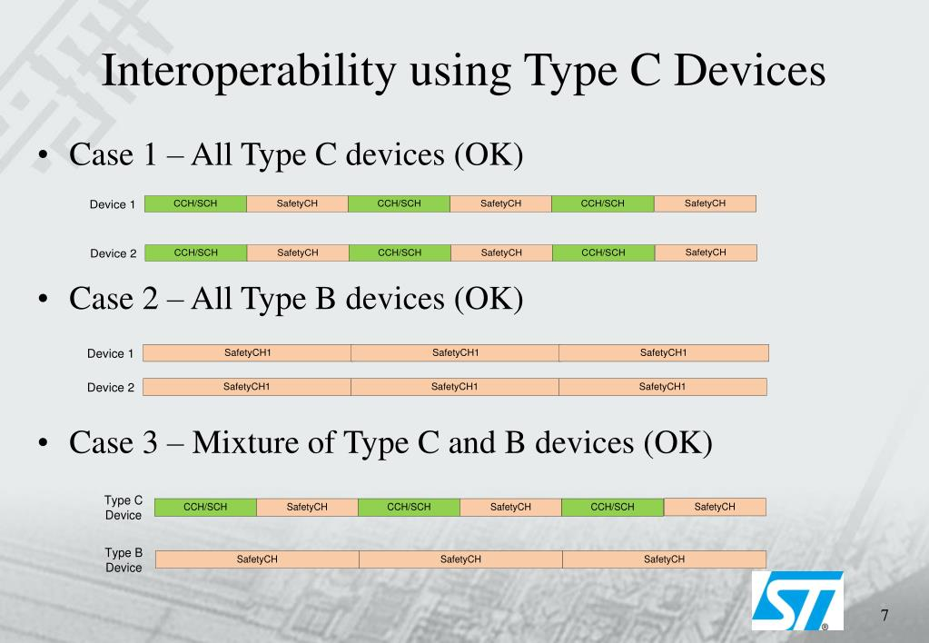 Case 1 – All Type C devices (OK)