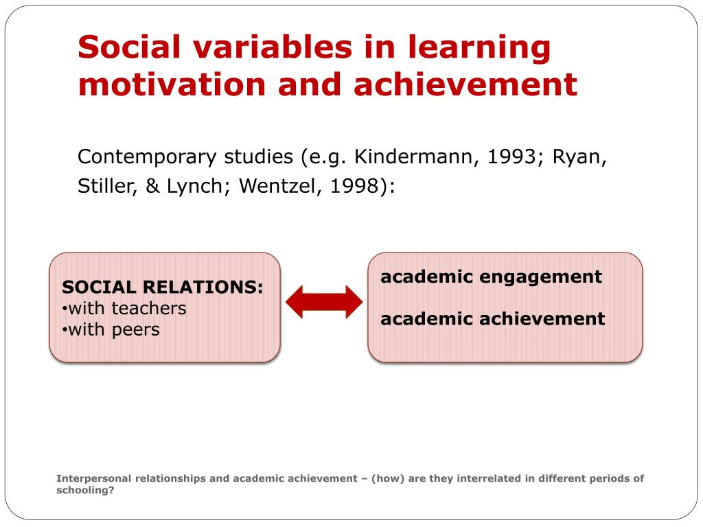 relationship between teacher motivation and student achievement