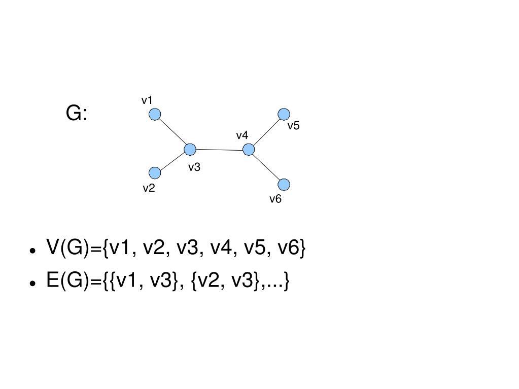 V(G)={v1, v2, v3, v4, v5, v6}