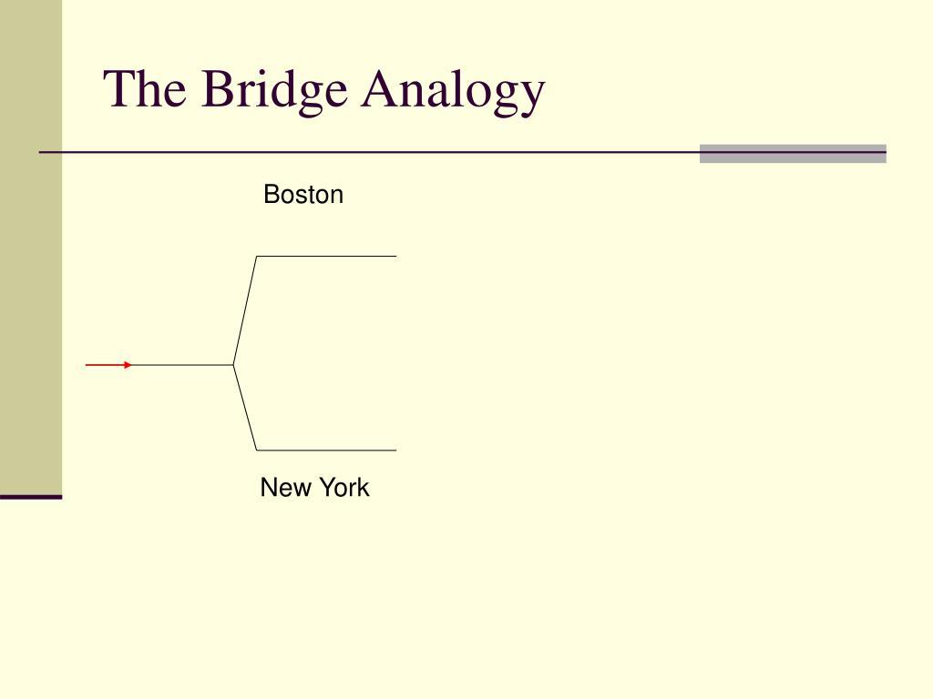 The Bridge Analogy