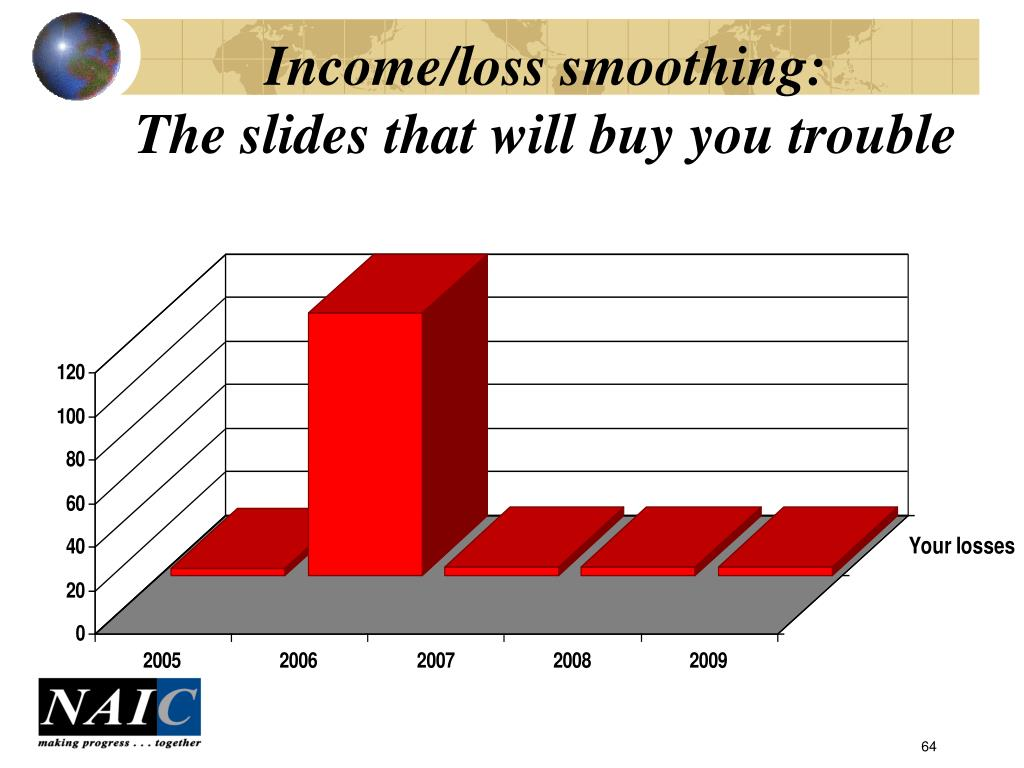 Income/loss smoothing: