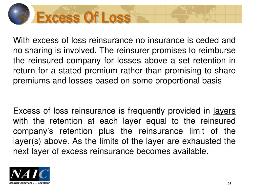 Excess Of Loss