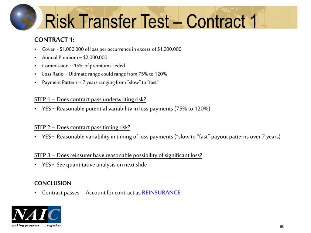 Risk Transfer Test – Contract 1