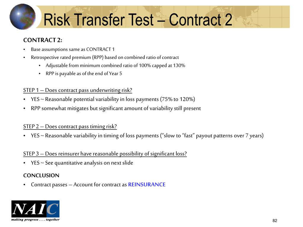 Risk Transfer Test – Contract 2