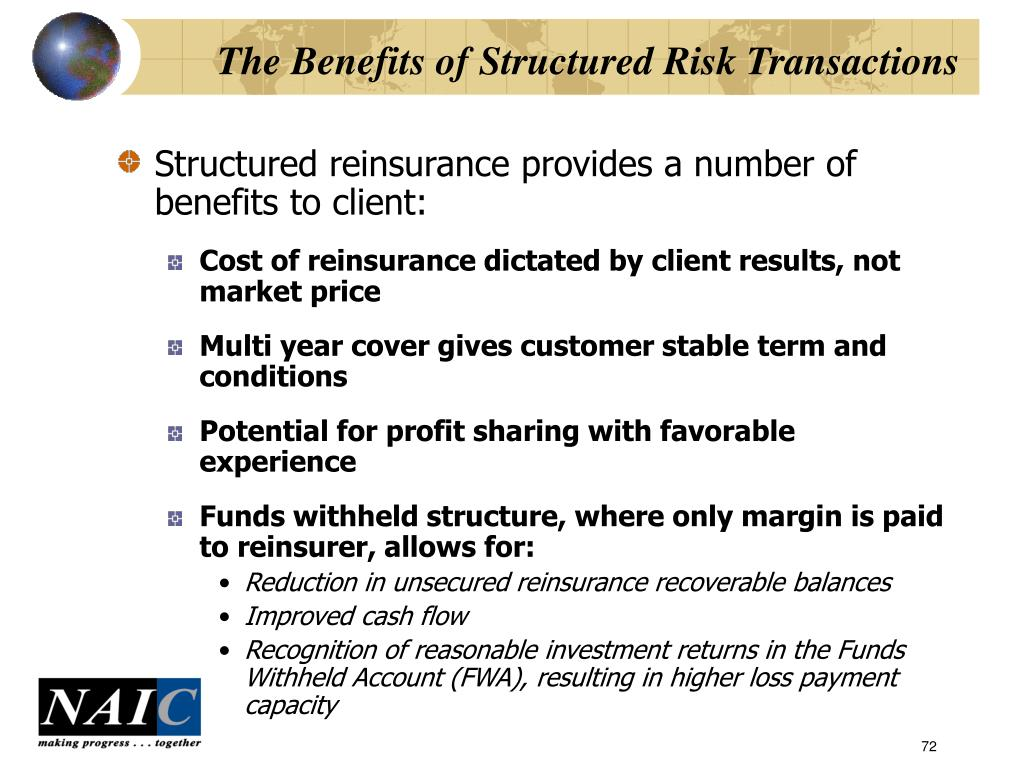 The Benefits of Structured Risk Transactions