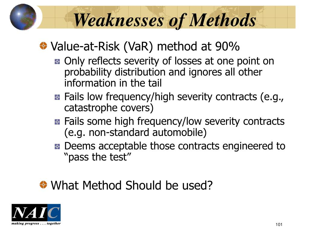 Weaknesses of Methods