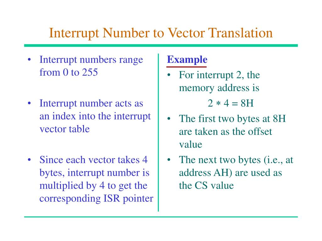 Interrupt numbers range from 0 to 255