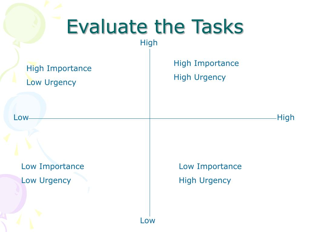 Evaluate the Tasks