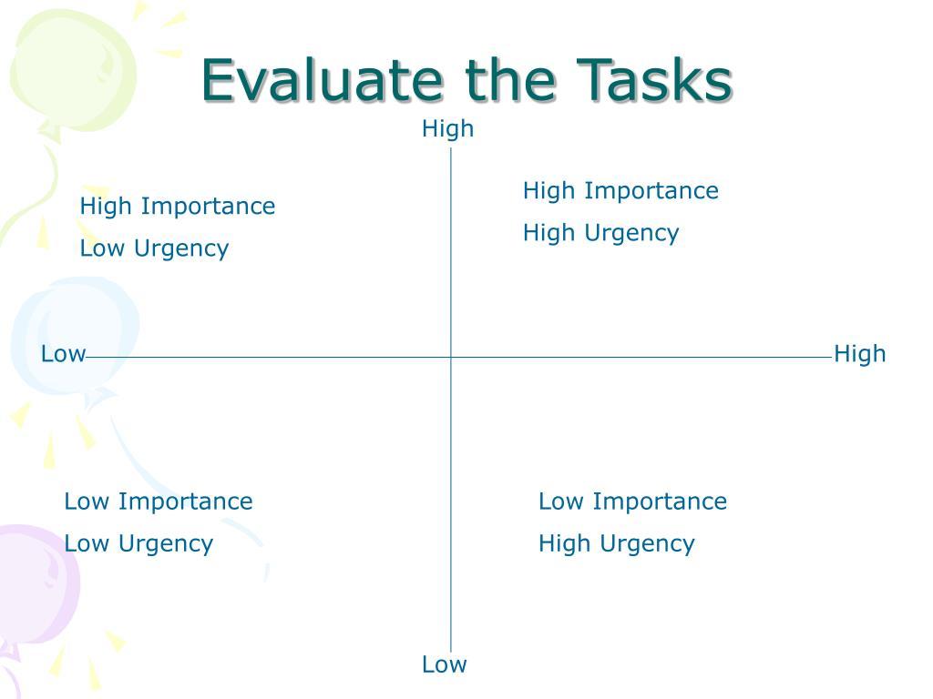 Evaluate the Tasks