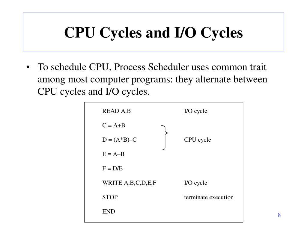 CPU Cycles and I/O Cycles
