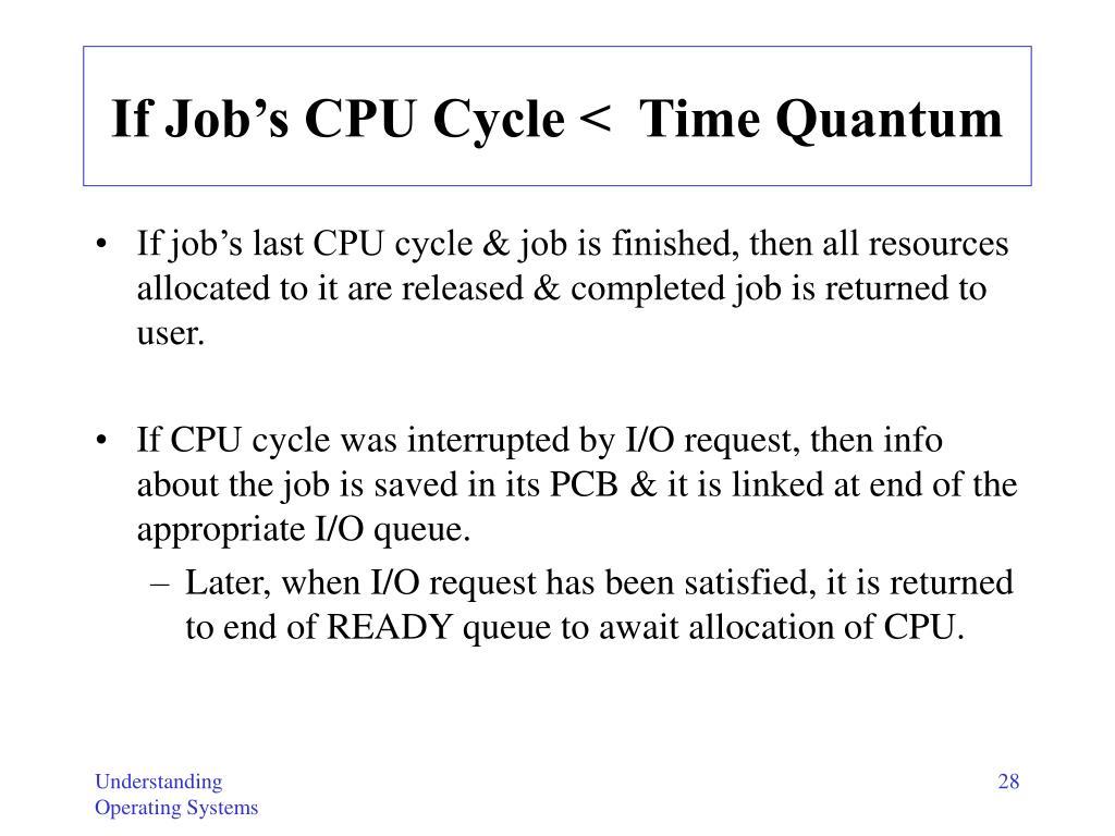 If Job's CPU Cycle <  Time Quantum