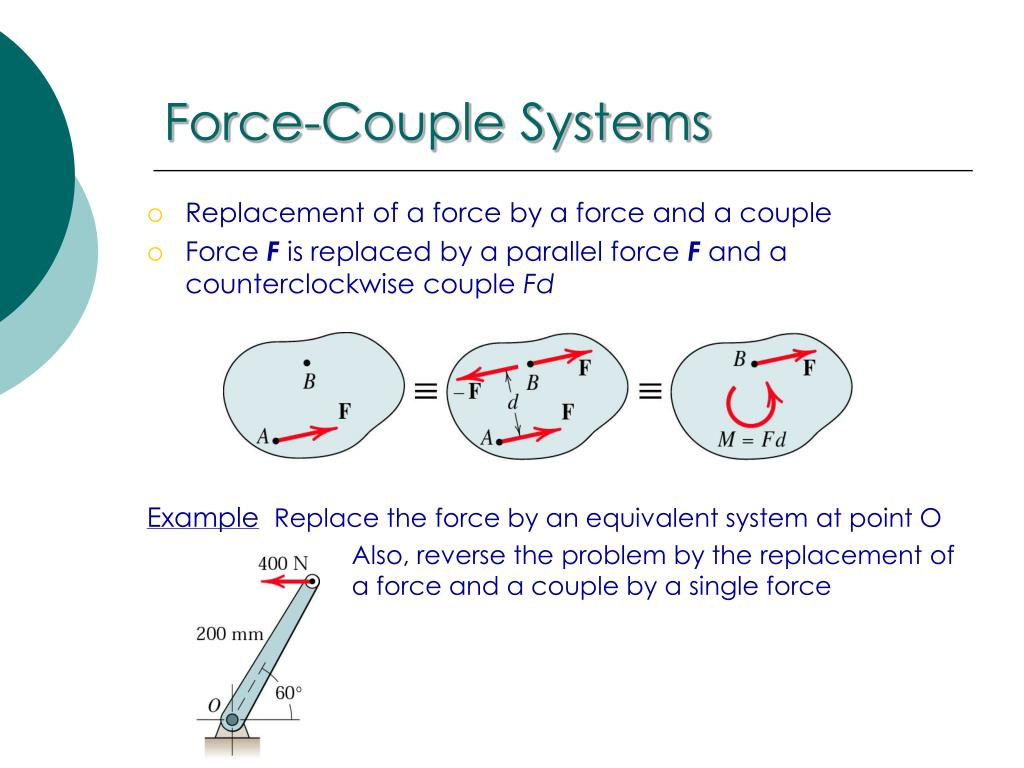 system of forces in engineering mechanics pdf