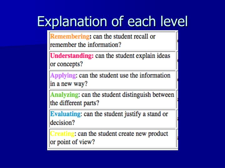 Explanation of each level