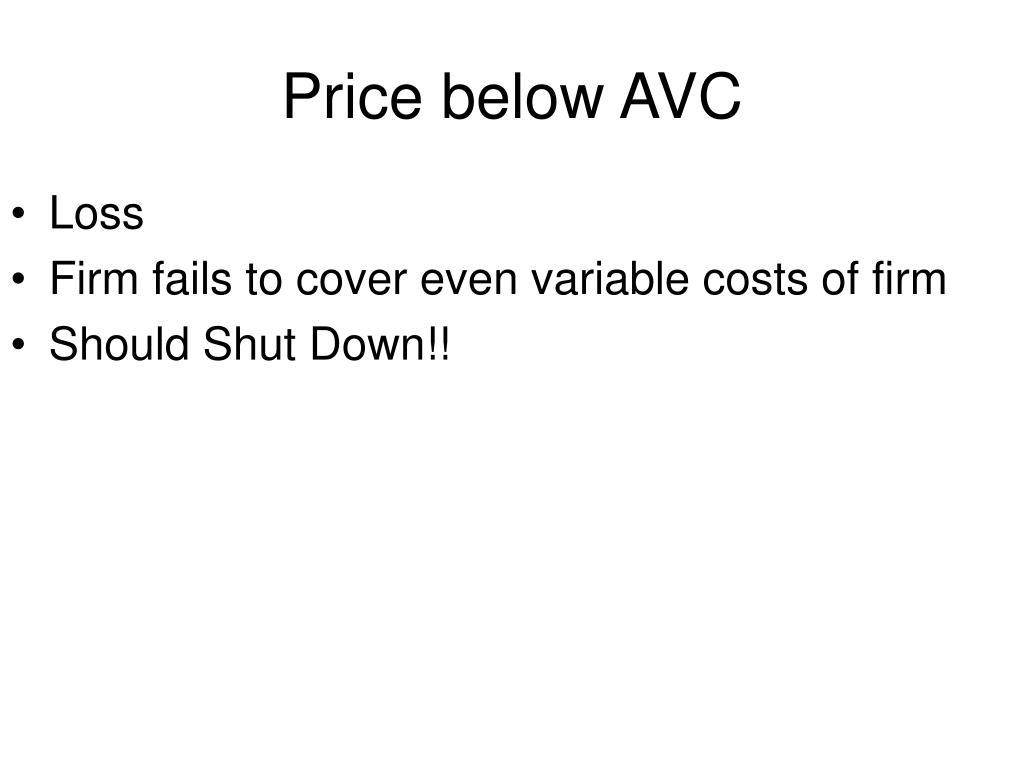 Price below AVC
