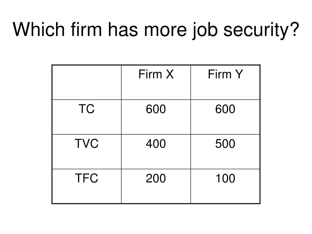 Which firm has more job security?