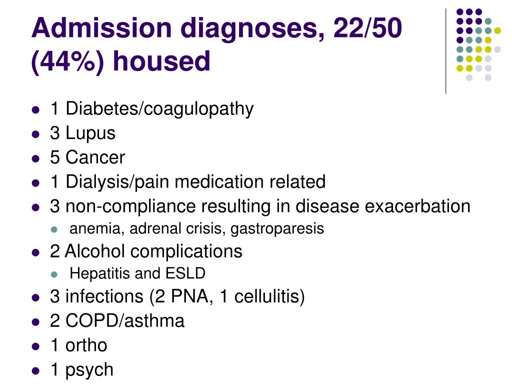 Admission diagnoses, 22/50 (44%) housed