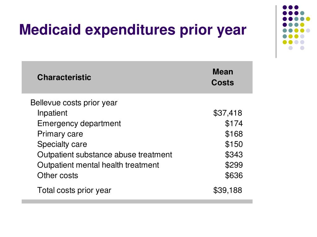 Medicaid expenditures prior year
