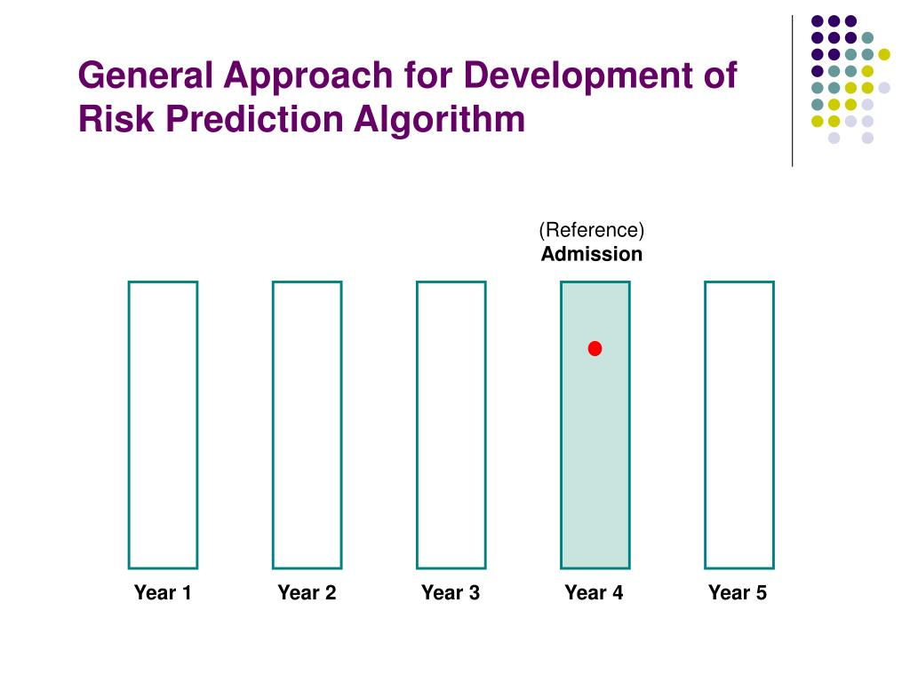 General Approach for Development of Risk Prediction Algorithm