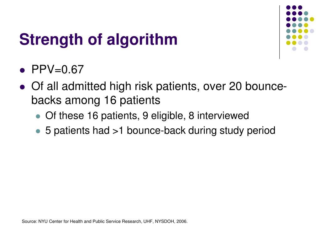 Strength of algorithm