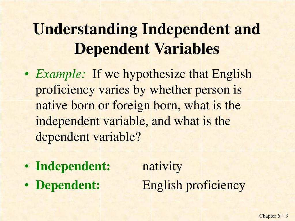 independent and dependent variables in abortion commercial research 1institute for doctoral studies, technical university of cluj-napoca,  (1)  between observed dependent variable and observed independent.