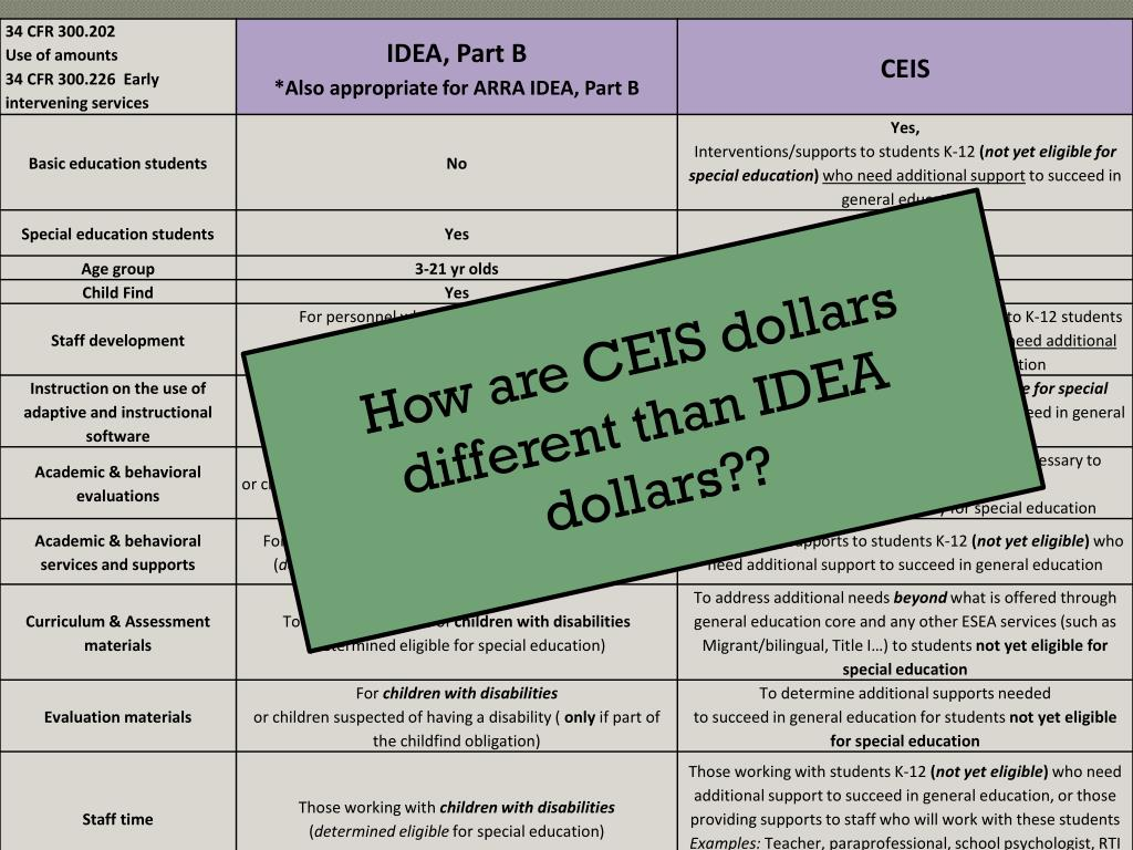 How are CEIS dollars different than IDEA  dollars??