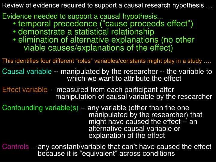 Review of evidence required to support a causal research hypothesis …