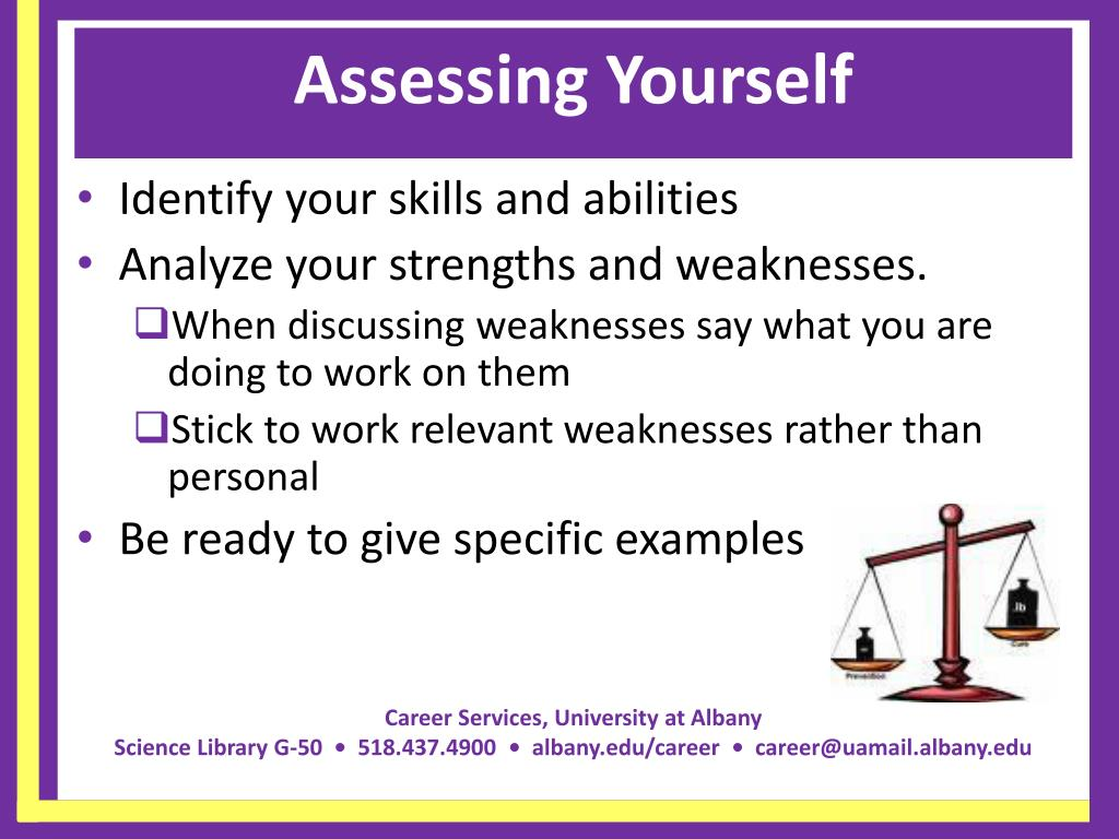 Assessing Yourself