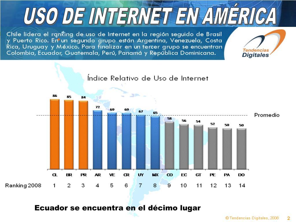 USO DE INTERNET EN AMÉRICA