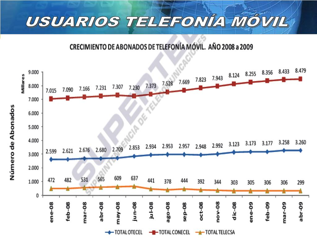 USUARIOS TELEFONÍA MÓVIL