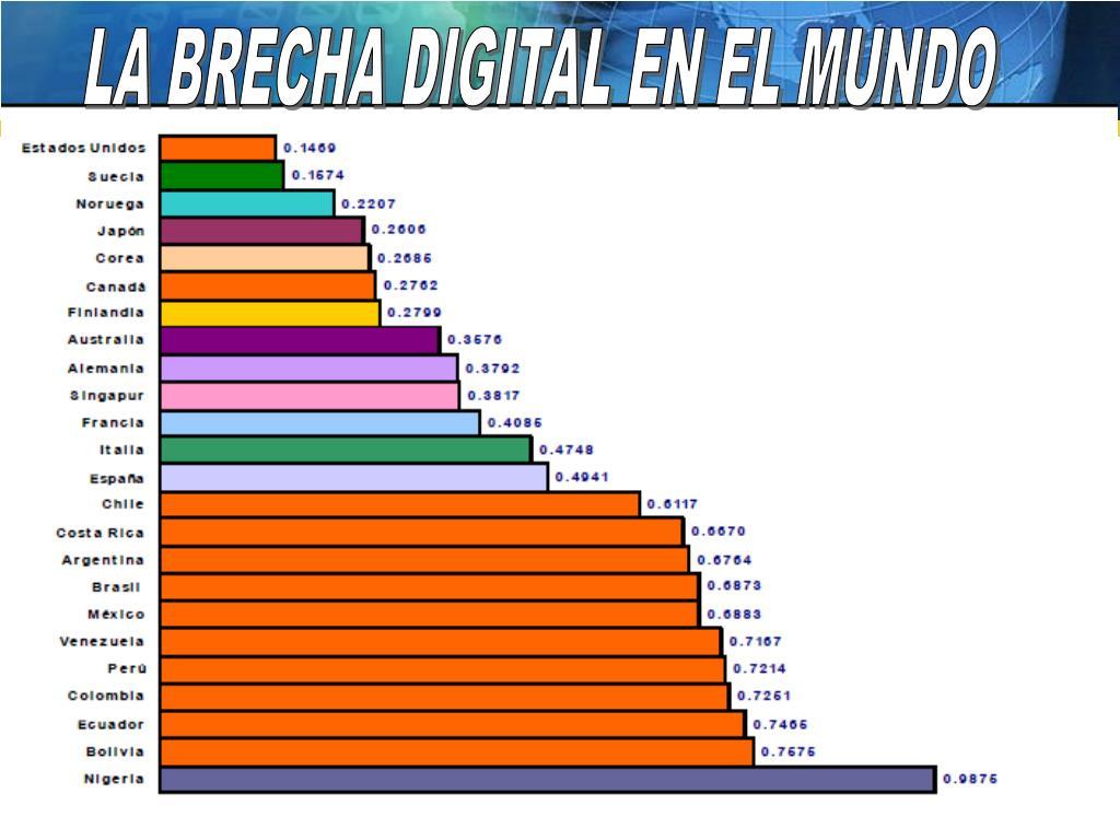 LA BRECHA DIGITAL EN EL MUNDO