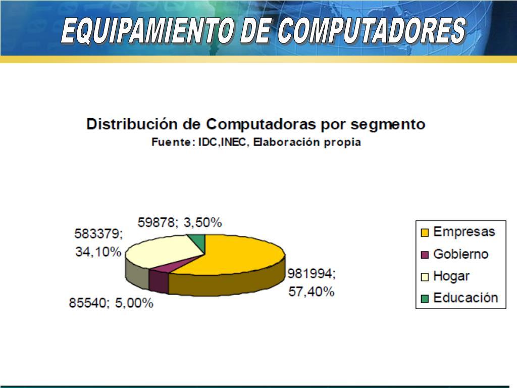 EQUIPAMIENTO DE COMPUTADORES