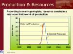 production resources
