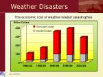 weather disasters