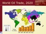 world oil trade 2020