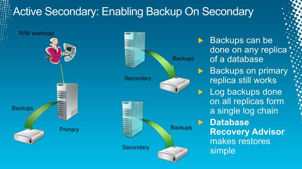 Active Secondary: Enabling Backup On Secondary