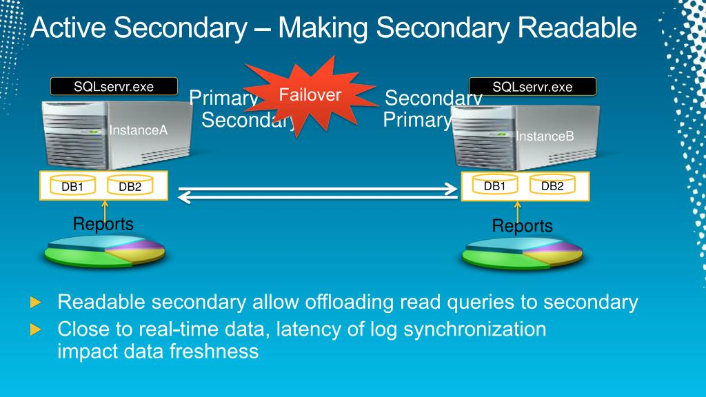 Active Secondary – Making Secondary Readable