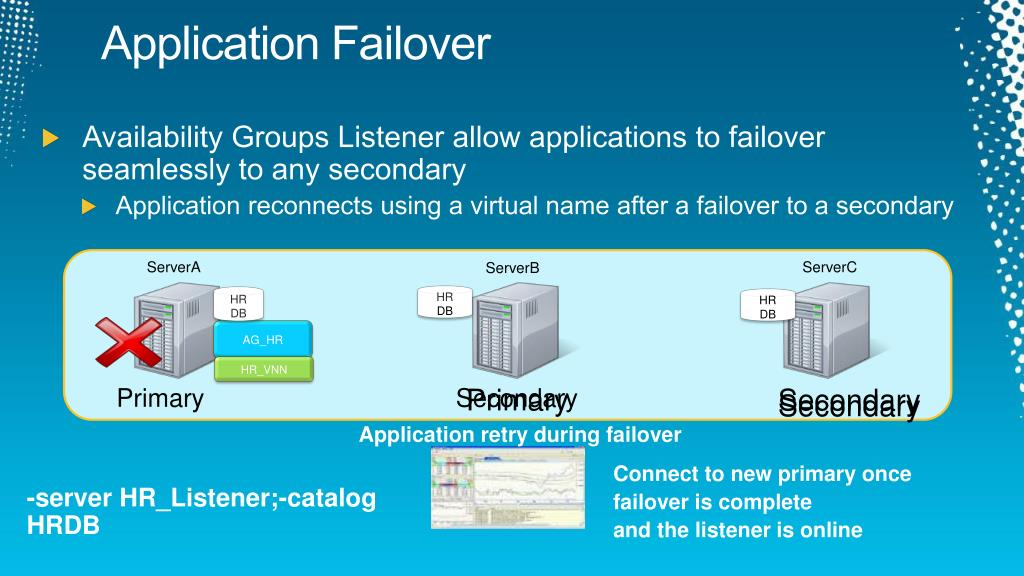 Application Failover