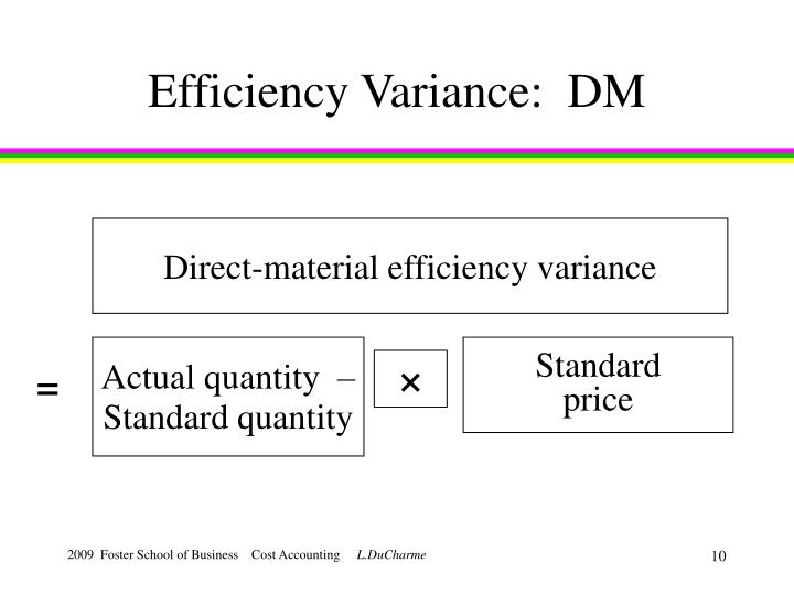 Efficiency Variance:  DM