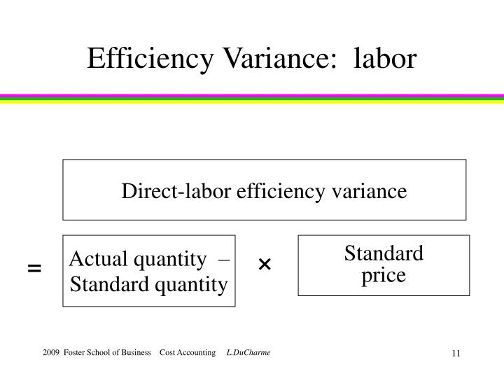 Efficiency Variance:  labor