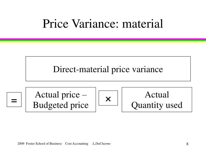 Price Variance: material