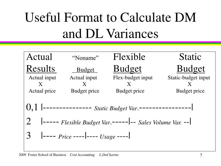 Useful Format to Calculate DM and DL Variances