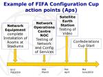 example of fifa configuration cup action points aps